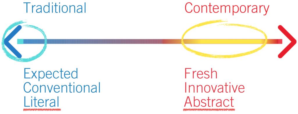 style continuum logo design